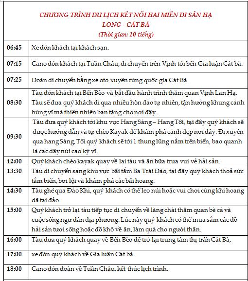 CHƯƠNG TRÌNH DU LỊCH KÊT NỐI HAI MIỀN DI SẢN Hạ LONG - CÁT BÀ (Thời gian: 10 tiếng) 06:45 Xe đón khách tại khách sạn. 07:15 Cano đón khách tại Tuần Châu, di chuyển trên Vịnh tới bến Gia luận Cát bà. 07:25 Đoàn di chuyển bằng xe oto xuyên rừng quốc gia Cát Bà 08:30 Tàu đón khách tại Bến Bèo và bắt đầu hành trình thăm quan Vịnh Lan Hạ. Tàu sẽ đưa quý khách đi qua nhiều hòn đảo tự nhiên, tận hưởng khung cảnh hùng vĩ mà thiên nhiên ban tặng cho nơi đây. 09:30 Tàu đưa quý khách tới khu vực Hang Sáng – Hang Tối, tại đây quý khách sẽ được hướng dẫn và tự chèo Kayak để khám phá cảnh đẹp nơi đây. Đi xuyên qua hang Sáng, Tối quý khách sẽ tới 1 thung lũng nằm trên biển, bao quanh là các dãy núi cao kỳ vĩ. 12:00 Quý khách chèo kayak quay về lại tàu và ăn bữa trưa vui vẻ hải sản. 13:30 Tàu di chuyển sang khu vực bãi tắm Ba Trái Đào, tại đây quý khách thoả sức tắm biển, bơi lội và khám phá các bãi hoang. 14:30 Tàu ghé qua Đảo Khỉ, quý khách có thể leo núi hoặc vui chơi cùng khỉ hoang dã tại đảo. 15:00 Quý khách trở lại tàu tiếp tục di chuyển về làng chài thăm quan bè cá và cuộc sống ngư dân địa phương. Lúc này quý khách có thể mua sắm các đồ hải sản tươi sống hoặc đồ khô về ăn, làm quà cho người thân. 16:00 Tàu đưa quý khách quay về Bến Bèo để trở lại trung tâm thị trấn Cát Bà, 17:00 xe đón quý khách về Gia luận Cát bà. 18:00 Cano đón đoàn về Tuần Châu, kết thúc lịch trình. BẢNG GIÁ KHÁCH TOUR Số lượng khách Giá dịch vụ Trên 10 khách 1.100.000 Trên 5 khách 1.200.000 3 đến 4 khách 1.300.000 2 khách 1.550.000 Các dịch vụ bao gồm - Xe đưa đón khách sạn, xuồng cao tốc, ô tô, tàu gỗ. - Vé thăm vịnh Hạ Long- Lan Hạ - Suất ăn bao gồm - Vé Kayak theo người. - Vé đảo Khỉ theo người. - HDV theo suốt lịch trình. Không bao gồm - 10% VAT. - Đồ uống và các chi phí phát sinh. Ghi chú - Chi phí trên chỉ áp dụng cho thời điểm hiện tại. Chi phí có thể sẽ thay đổi tuỳ thuộc vào thời gian, số lượng khách đăng ký tham gia. Lịch trình mang tính chất tham khảo, có thể thay đổi tùy thuộc theo nhiều yếu 